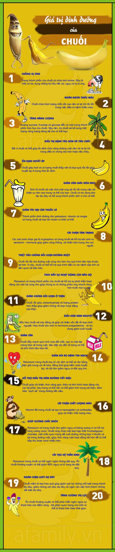Những lý do cực tốt để bạn nên thường xuyên ăn chuối 1