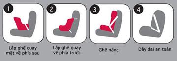 Bạn đã dùng ghế cho trẻ trên ôtôđúng cách?