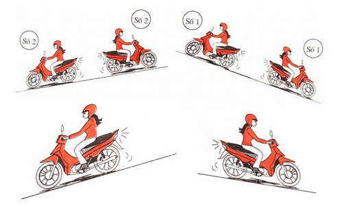 Kinh nghiệm đi xe máy lên dốc và xuống dốc